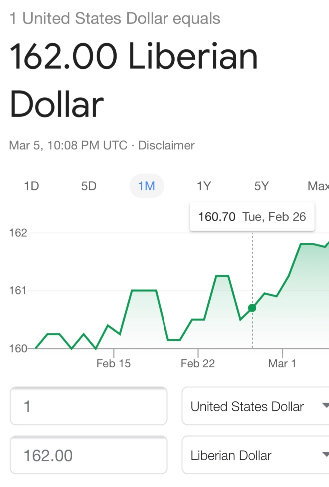 USD-Liberian Dollar Depreciation 3.5.19